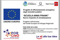 La targa dei lavori all'Anna Frank