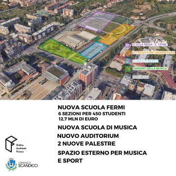 Il masterplan per l'area Turri in grafica