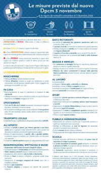 La sintesi di Anci Toscana del Dpcm 3.11.2020