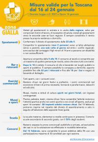 La sintesi delle misure anticovid dal 16 al 24 marzo di Anci Toscana